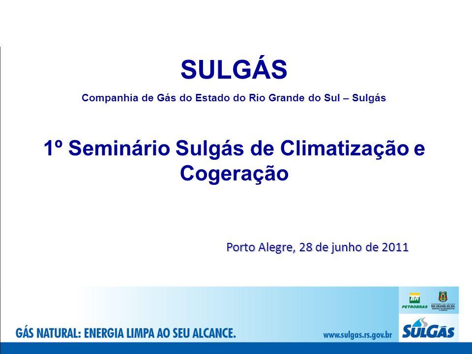 Sumário Mercado de Gás Natural no RS Carteira de Projetos Programa de Incentivo