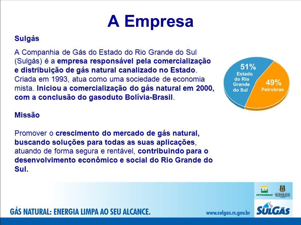 Mercado Total Geração Ponta Climatização Potência Elétrica 250 MWe Carga Térmica 111.000 TR