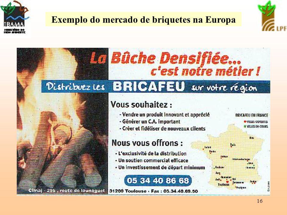16 Exemplo do mercado de briquetes na Europa