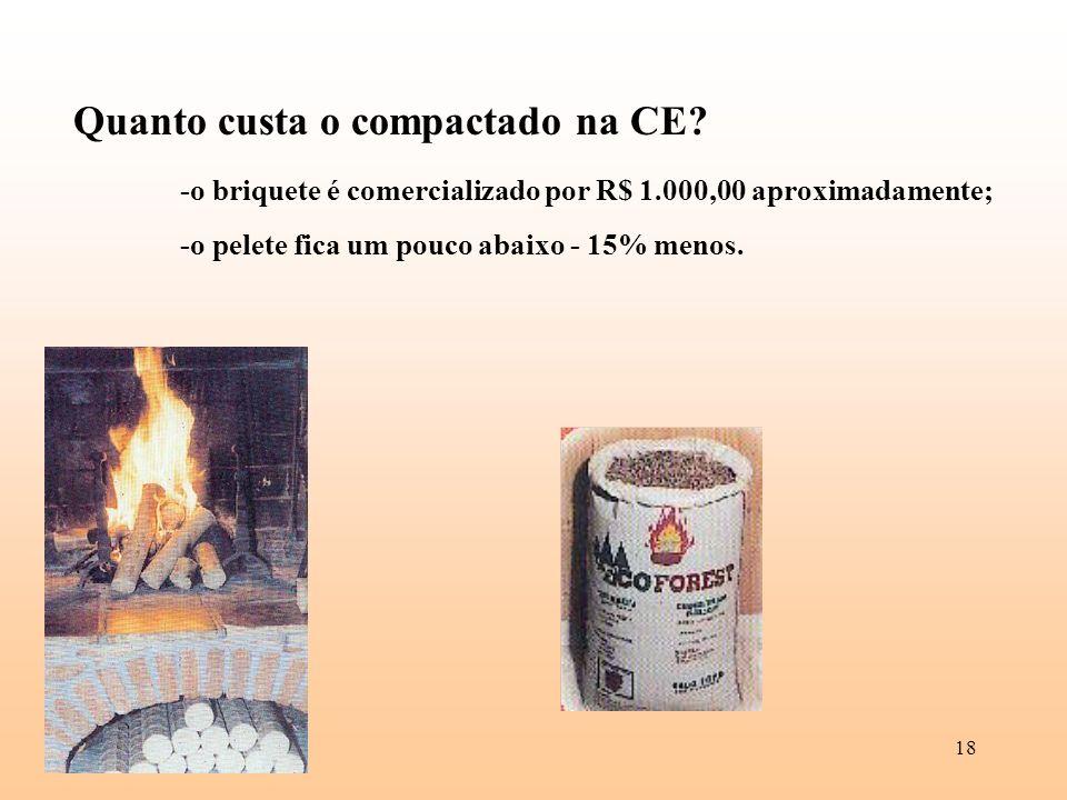 18 Quanto custa o compactado na CE? -o briquete é comercializado por R$ 1.000,00 aproximadamente; -o pelete fica um pouco abaixo - 15% menos.