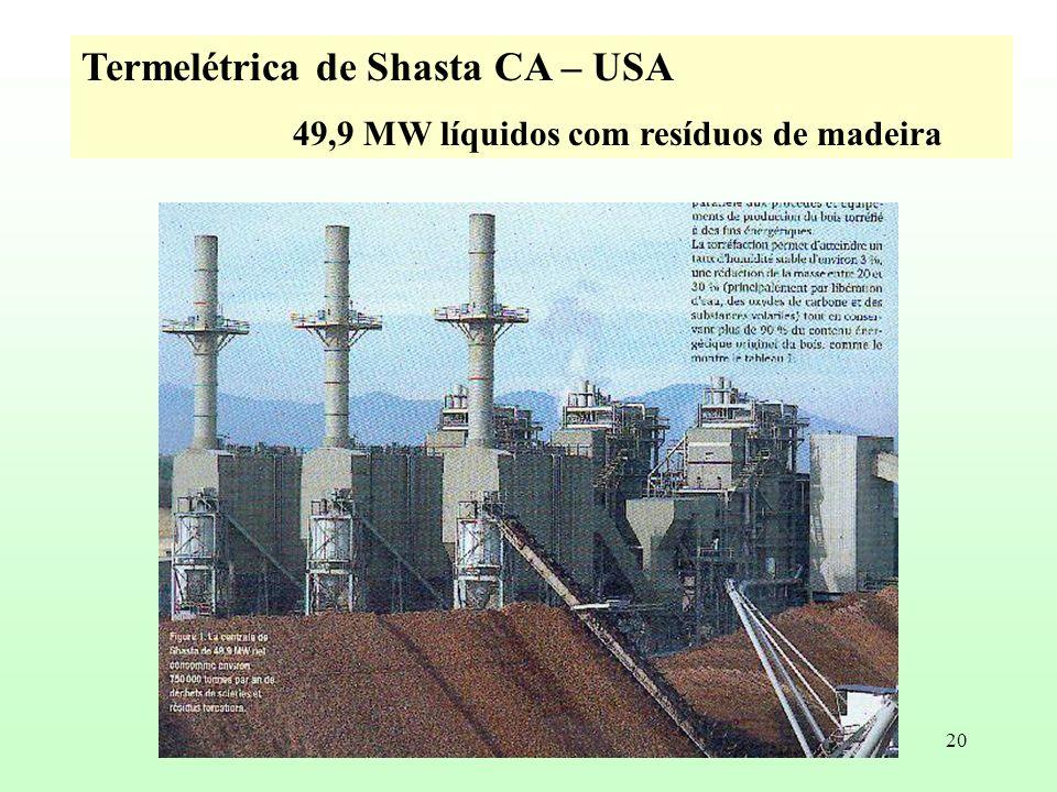 20 Termelétrica de Shasta CA – USA 49,9 MW líquidos com resíduos de madeira