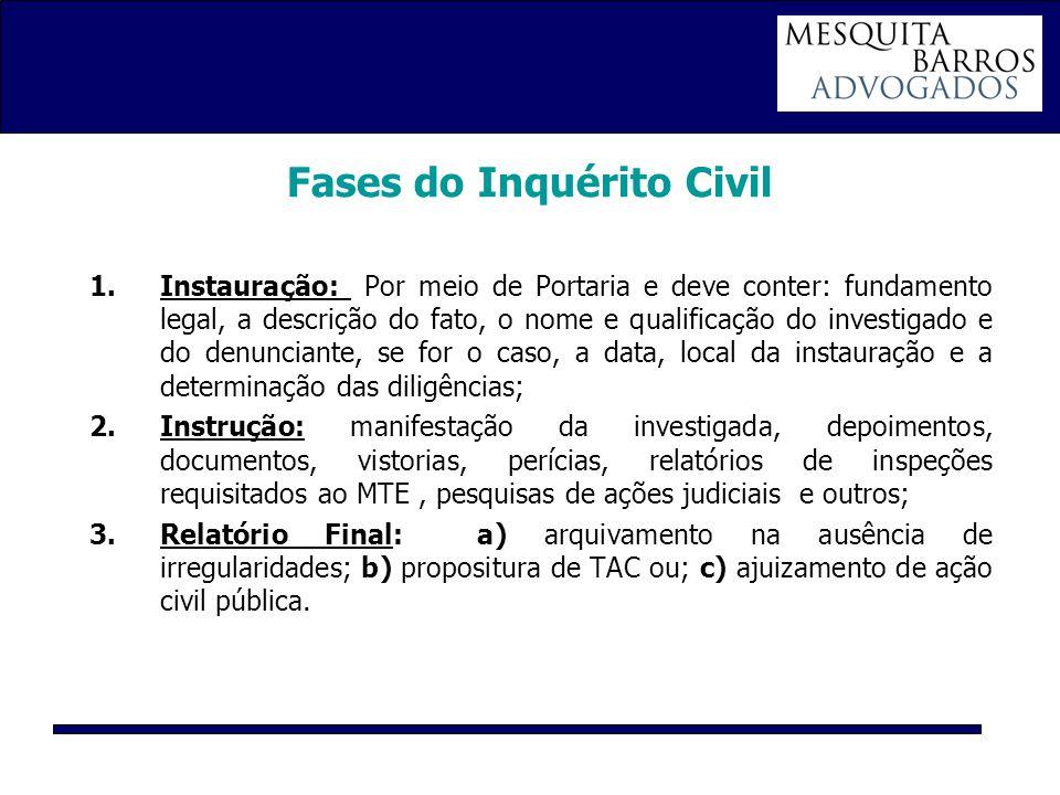Fases do Inquérito Civil 1.Instauração: Por meio de Portaria e deve conter: fundamento legal, a descrição do fato, o nome e qualificação do investigad