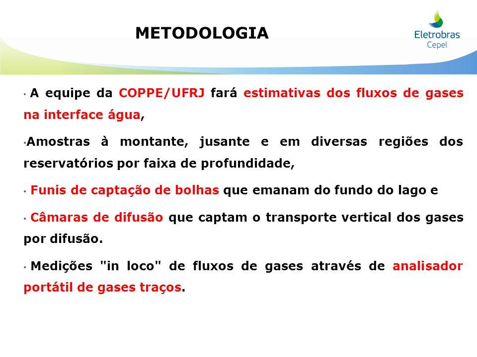 A equipe da COPPE/UFRJ fará estimativas dos fluxos de gases na interface água, Amostras à montante, jusante e em diversas regiões dos reservatórios po