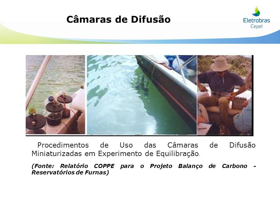 Câmaras de Difusão Procedimentos de Uso das Câmaras de Difusão Miniaturizadas em Experimento de Equilibração. (Fonte: Relatório COPPE para o Projeto B