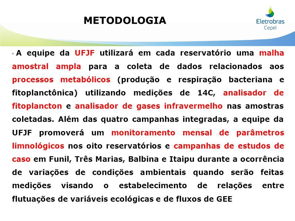 A equipe da UFJF utilizará em cada reservatório uma malha amostral ampla para a coleta de dados relacionados aos processos metabólicos (produção e res