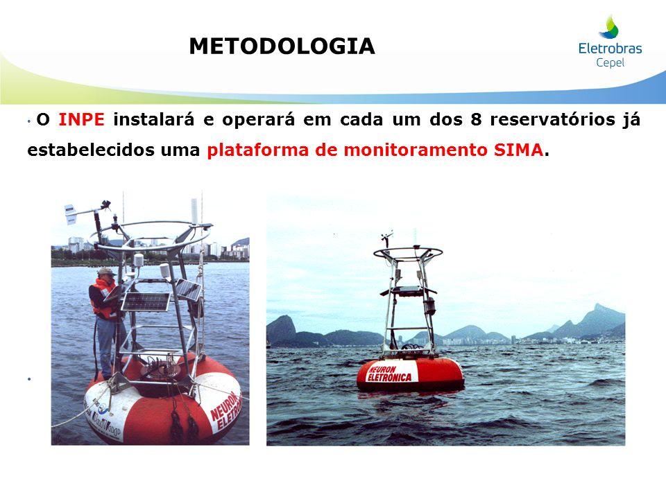 O INPE instalará e operará em cada um dos 8 reservatórios já estabelecidos uma plataforma de monitoramento SIMA. METODOLOGIA