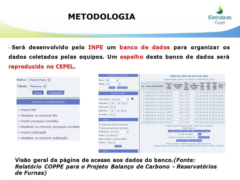 Será desenvolvido pelo INPE um banco de dados para organizar os dados coletados pelas equipes. Um espelho deste banco de dados será reproduzido no CEP