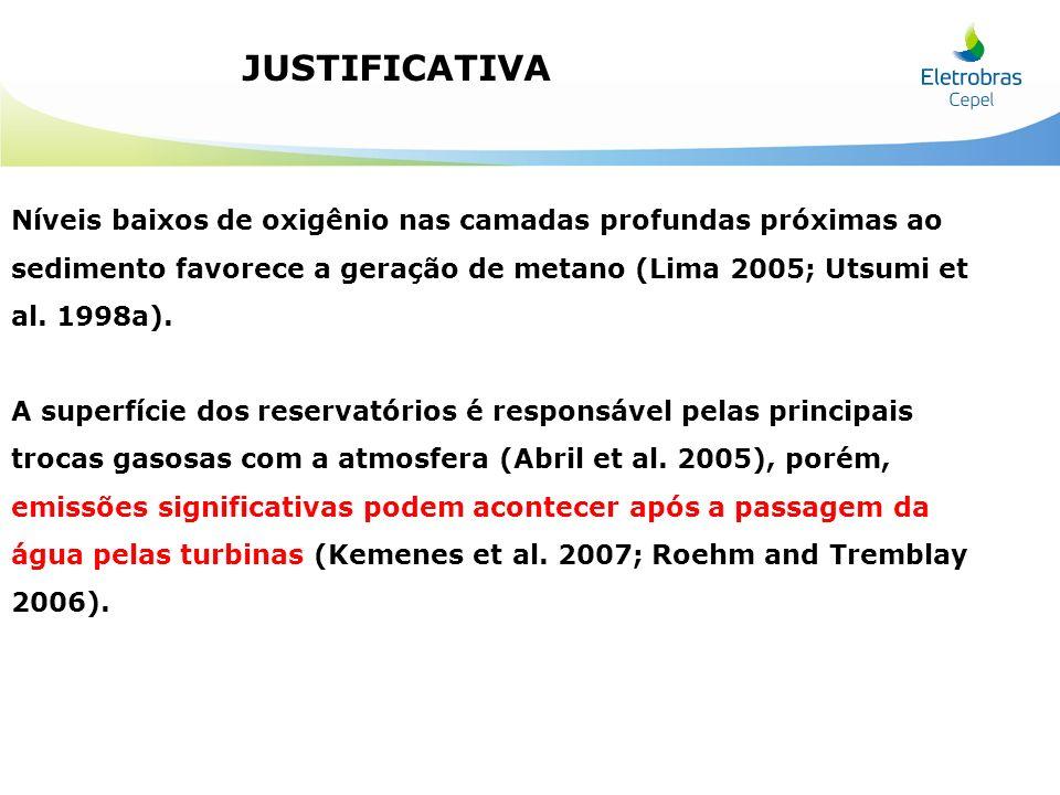 SATÉLITES BRASILEIROS SIMA downlink uplink Usuários Usuários Internet Internet INPE Os dados coletados em intervalo de tempo pré-programado são transmitidos via satélite.