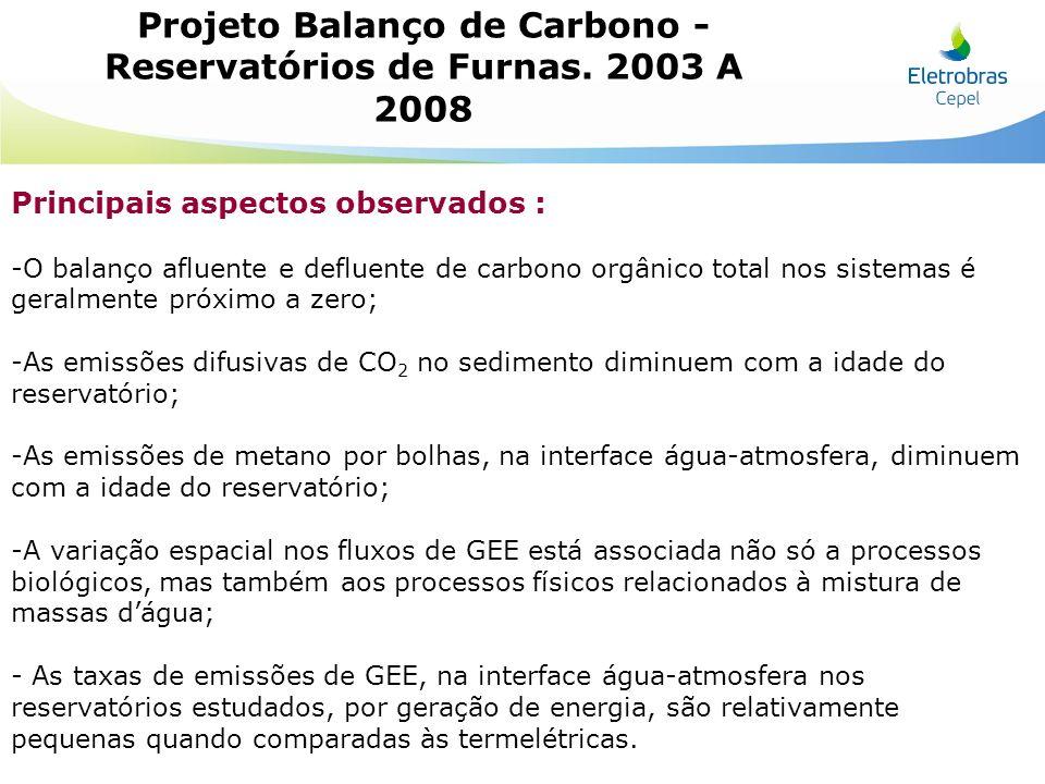 Projeto Balanço de Carbono - Reservatórios de Furnas. 2003 A 2008 Principais aspectos observados : - -O balanço afluente e defluente de carbono orgâni