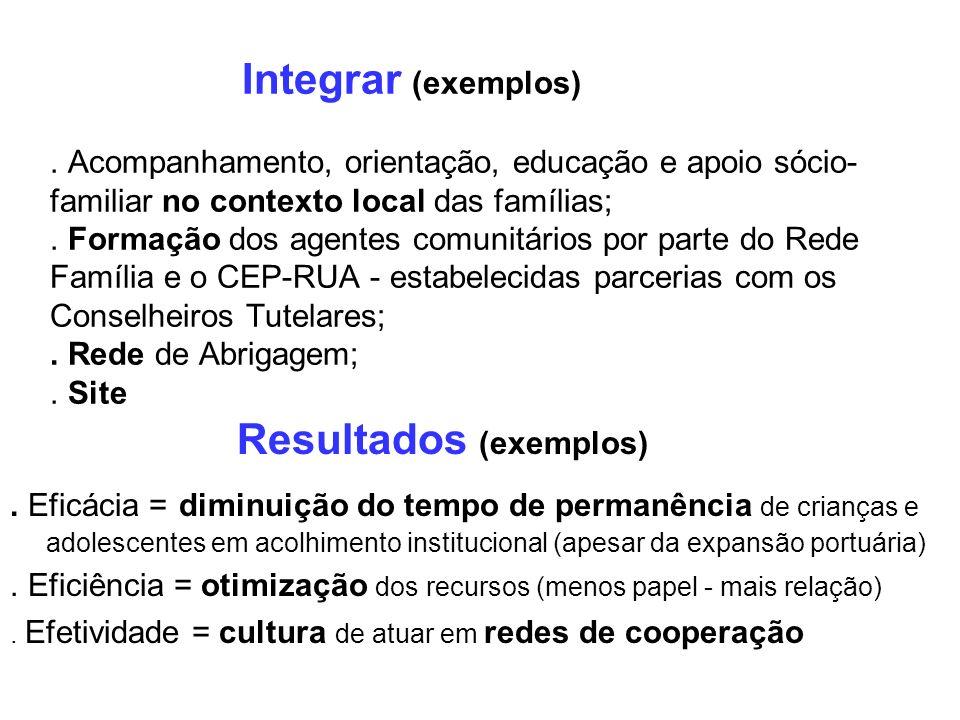 Integrar (exemplos). Acompanhamento, orientação, educação e apoio sócio- familiar no contexto local das famílias;. Formação dos agentes comunitários p