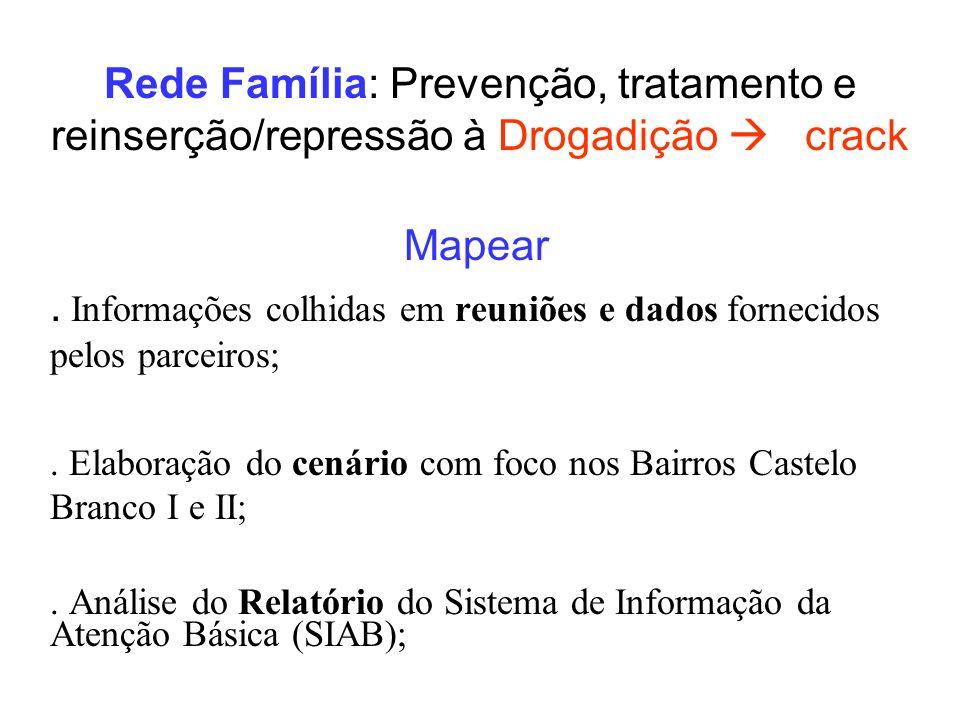 Rede Família: Prevenção, tratamento e reinserção/repressão à Drogadição crack Mapear. Informações colhidas em reuniões e dados fornecidos pelos parcei