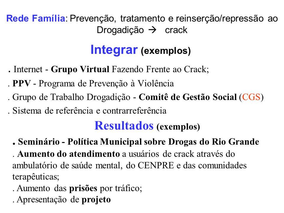 Rede Família: Prevenção, tratamento e reinserção/repressão ao Drogadição crack Integrar (exemplos). Internet - Grupo Virtual Fazendo Frente ao Crack;.