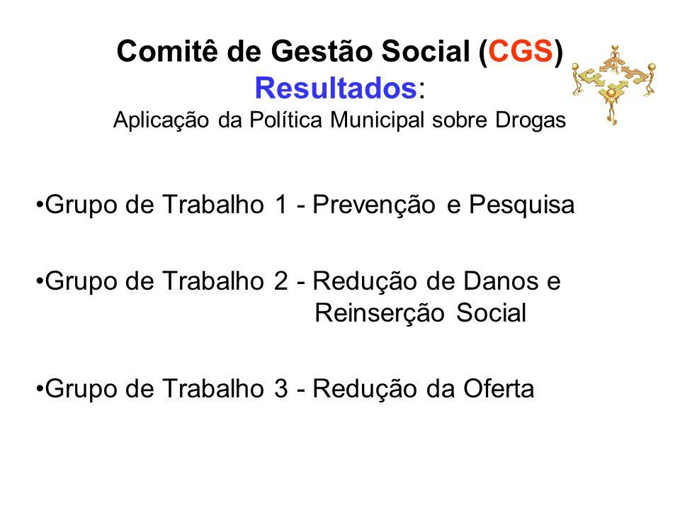 Comitê de Gestão Social (CGS) Resultados: Aplicação da Política Municipal sobre Drogas Grupo de Trabalho 1 - Prevenção e Pesquisa Grupo de Trabalho 2