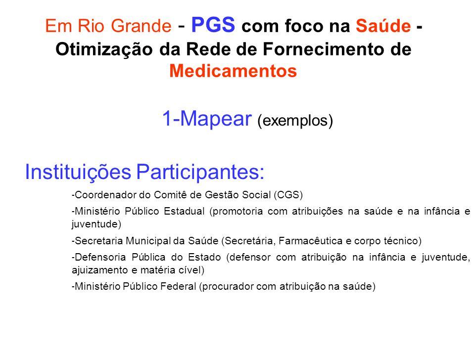Em Rio Grande - PGS com foco na Saúde - Otimização da Rede de Fornecimento de Medicamentos 1-Mapear (exemplos) Instituições Participantes: - Coordenad