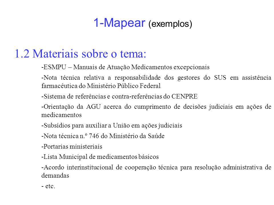 1-Mapear (exemplos) 1.2 Materiais sobre o tema: -ESMPU – Manuais de Atuação Medicamentos excepcionais -Nota técnica relativa a responsabilidade dos ge