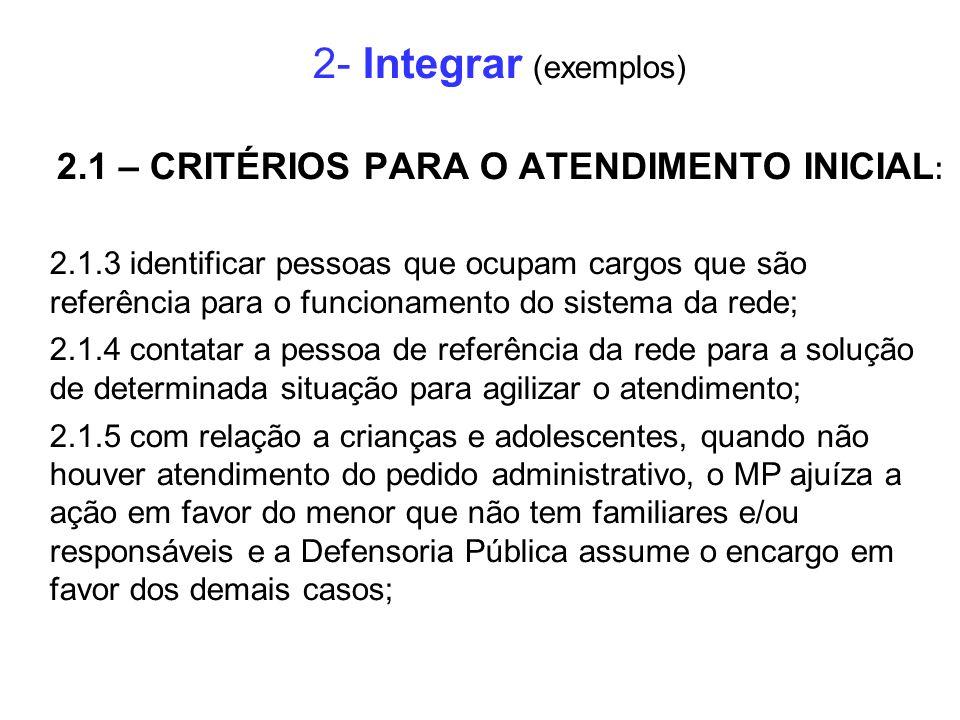 2- Integrar (exemplos) 2.1 – CRITÉRIOS PARA O ATENDIMENTO INICIAL : 2.1.3 identificar pessoas que ocupam cargos que são referência para o funcionament