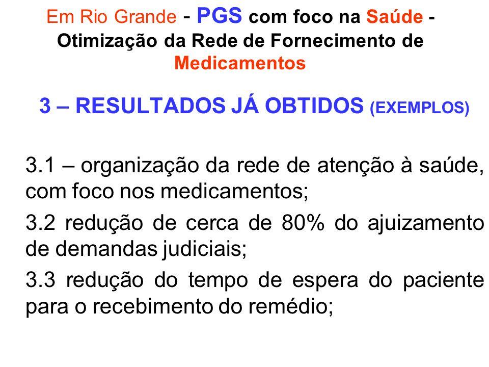 Em Rio Grande - PGS com foco na Saúde - Otimização da Rede de Fornecimento de Medicamentos 3 – RESULTADOS JÁ OBTIDOS (EXEMPLOS) 3.1 – organização da r