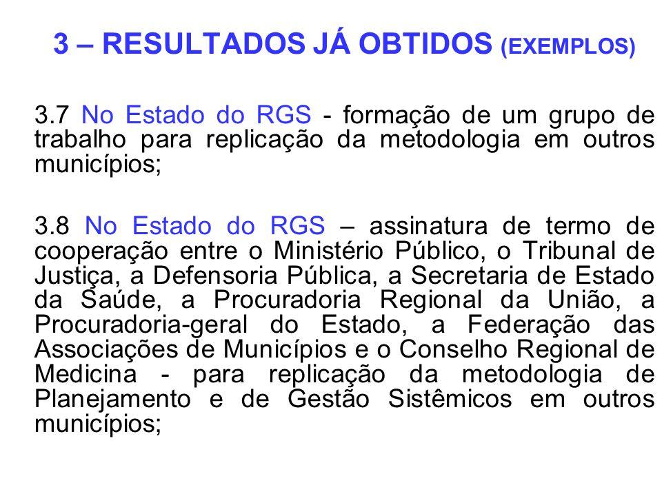 3 – RESULTADOS JÁ OBTIDOS (EXEMPLOS) 3.7 No Estado do RGS - formação de um grupo de trabalho para replicação da metodologia em outros municípios; 3.8