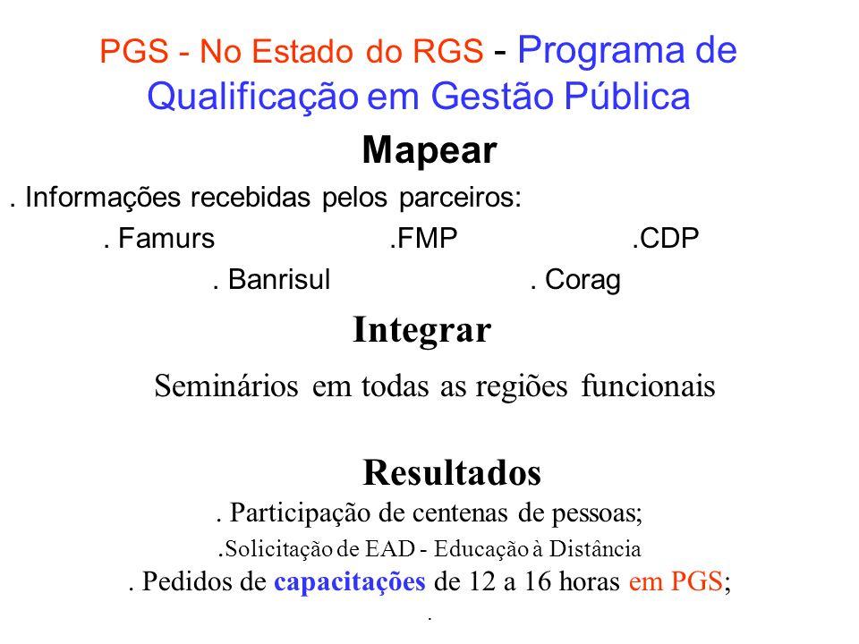 PGS - No Estado do RGS - Programa de Qualificação em Gestão Pública Mapear. Informações recebidas pelos parceiros:. Famurs.FMP.CDP. Banrisul. Corag In