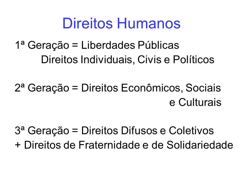 Direitos Humanos 1ª Geração = Liberdades Públicas Direitos Individuais, Civis e Políticos 2ª Geração = Direitos Econômicos, Sociais e Culturais 3ª Ger