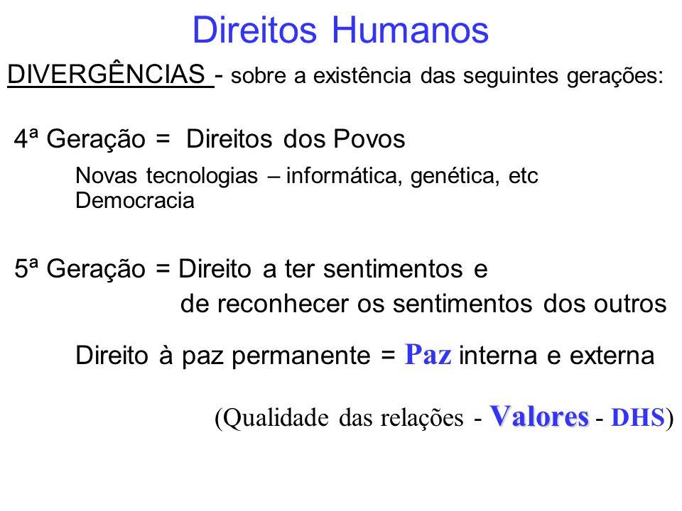 Direitos Humanos DIVERGÊNCIAS - sobre a existência das seguintes gerações: 4ª Geração = Direitos dos Povos Novas tecnologias – informática, genética,