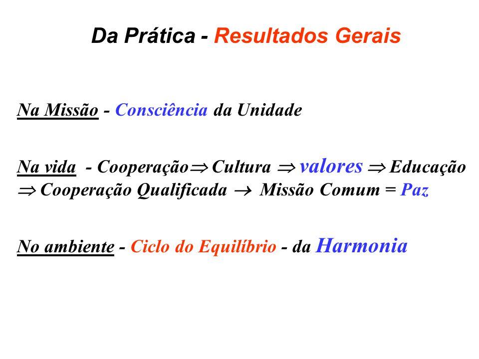 Da Prática - Resultados Gerais Na Missão - Consciência da Unidade Na vida - Cooperação Cultura valores Educação Cooperação Qualificada Missão Comum =