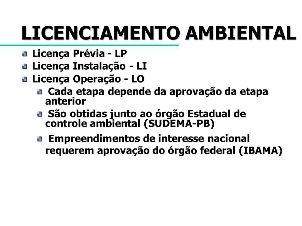 LICENCIAMENTO AMBIENTAL Licença Prévia - LP Licença Instalação - LI Licença Operação - LO Cada etapa depende da aprovação da etapa anterior São obtida