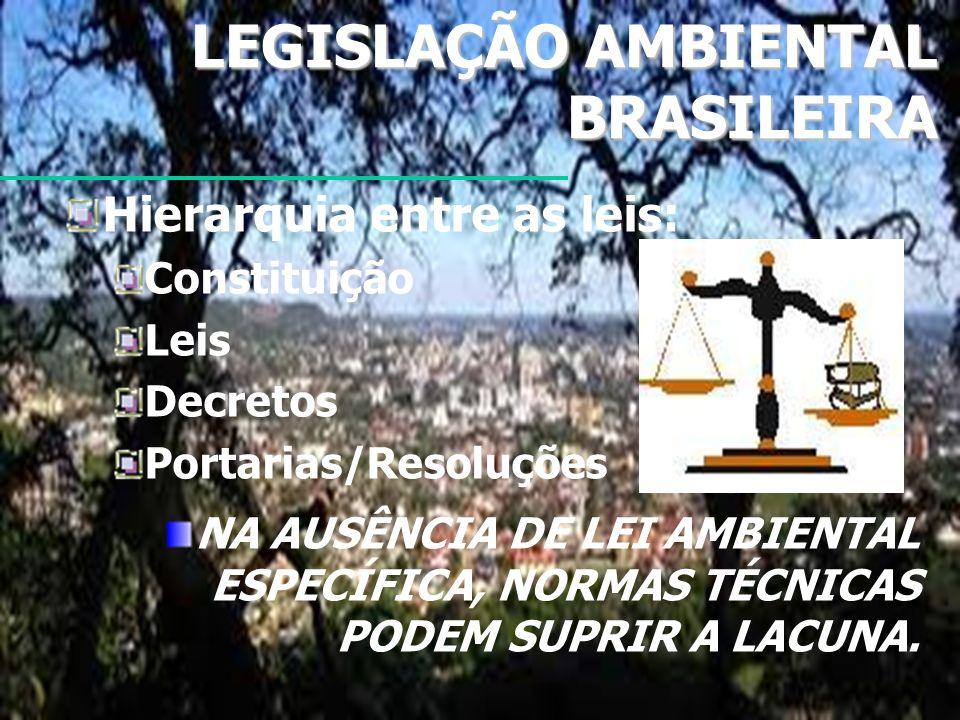 LEGISLAÇÃO AMBIENTAL BRASILEIRA Hierarquia entre as leis: Constituição Leis Decretos Portarias/Resoluções NA AUSÊNCIA DE LEI AMBIENTAL ESPECÍFICA, NOR
