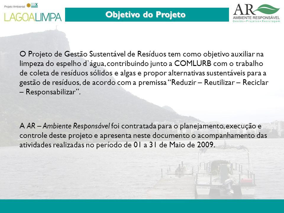 Pag. 3 O Projeto de Gestão Sustentável de Resíduos tem como objetivo auxiliar na limpeza do espelho d`água, contribuindo junto a COMLURB com o trabalh