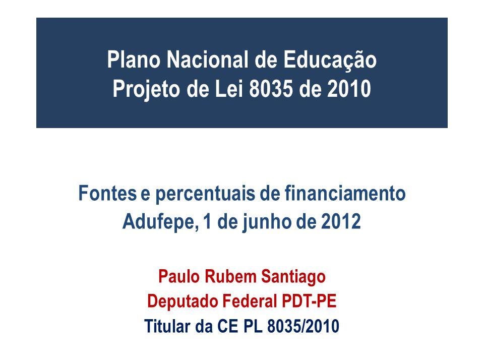 Plano Nacional de Educação Projeto de Lei 8035 de 2010 Fontes e percentuais de financiamento Adufepe, 1 de junho de 2012 Paulo Rubem Santiago Deputado