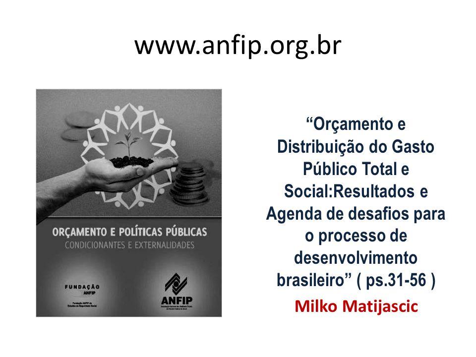 www.anfip.org.br Orçamento e Distribuição do Gasto Público Total e Social:Resultados e Agenda de desafios para o processo de desenvolvimento brasileir