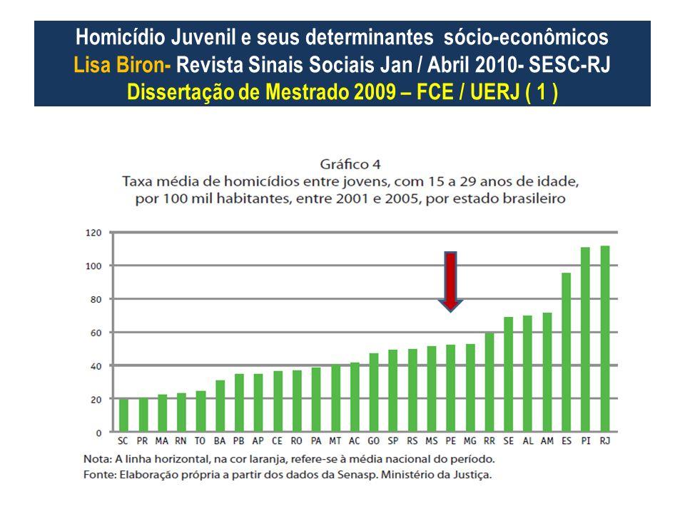 Homicídio Juvenil e seus determinantes sócio-econômicos Lisa Biron- Revista Sinais Sociais Jan / Abril 2010- SESC-RJ Dissertação de Mestrado 2009 – FC