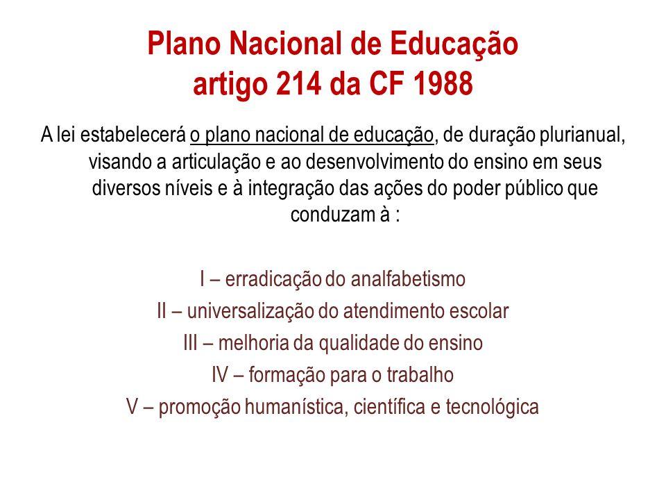 Plano Nacional de Educação artigo 214 da CF 1988 A lei estabelecerá o plano nacional de educação, de duração plurianual, visando a articulação e ao de