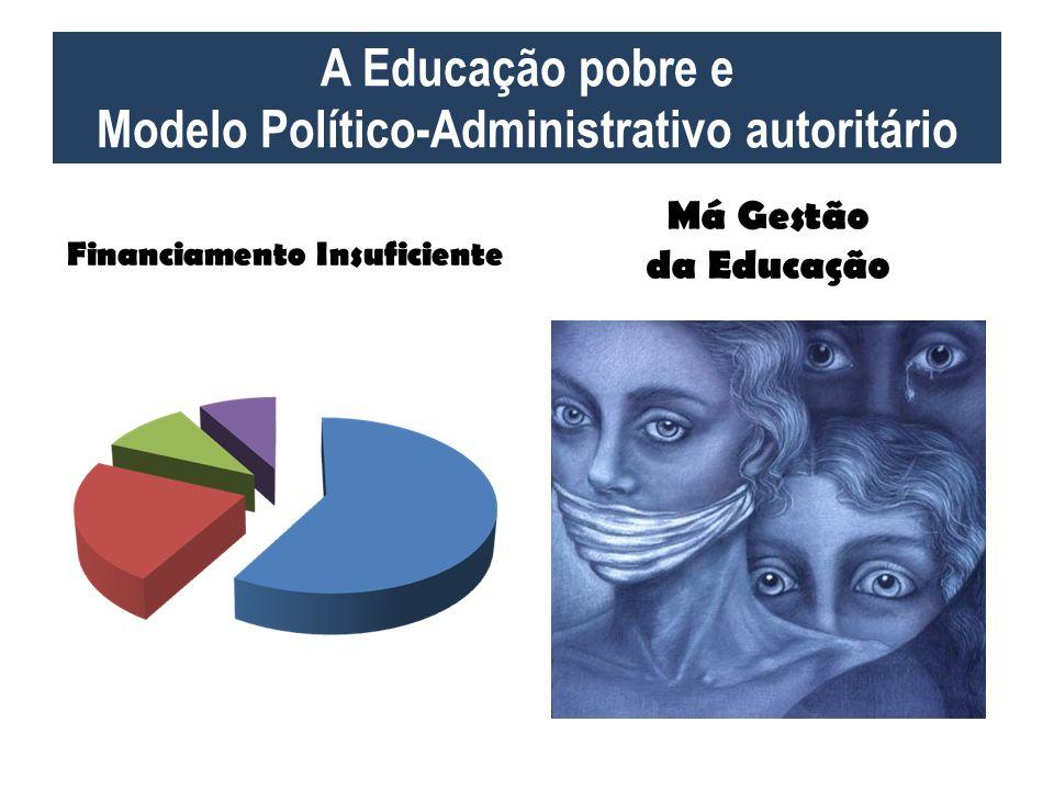 A Educação pobre e Modelo Político-Administrativo autoritário Financiamento Insuficiente Má Gestão da Educação