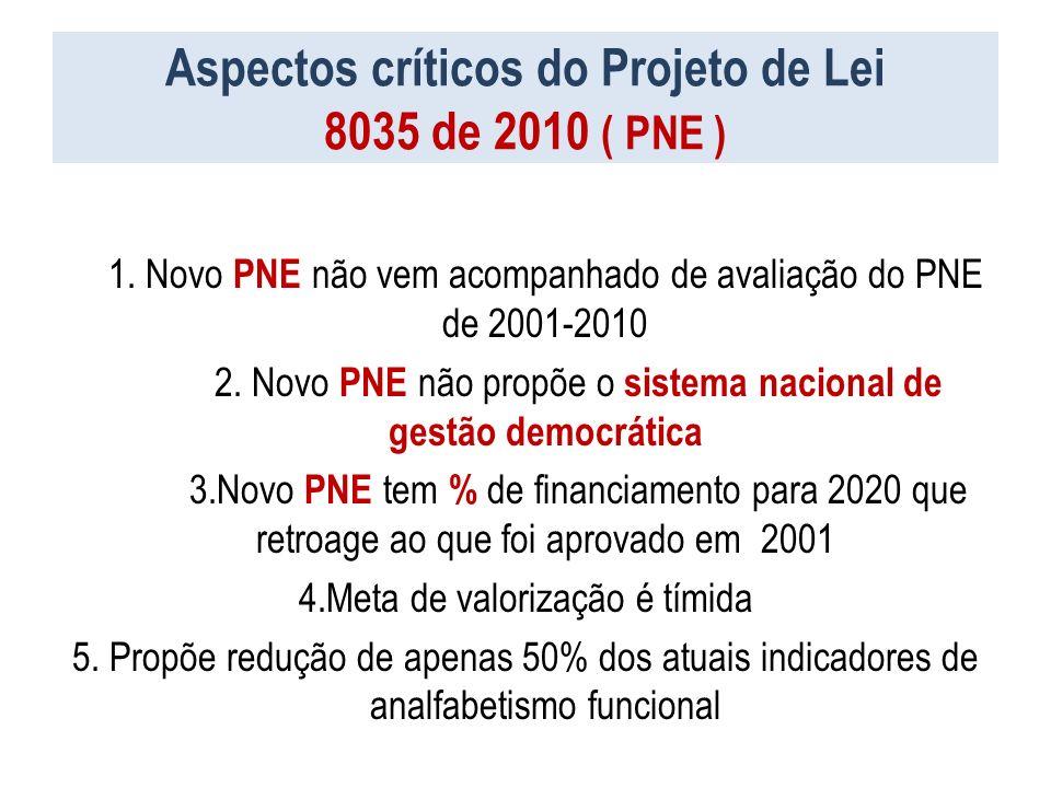 Aspectos críticos do Projeto de Lei 8035 de 2010 ( PNE ) 1. Novo PNE não vem acompanhado de avaliação do PNE de 2001-2010 2. Novo PNE não propõe o sis