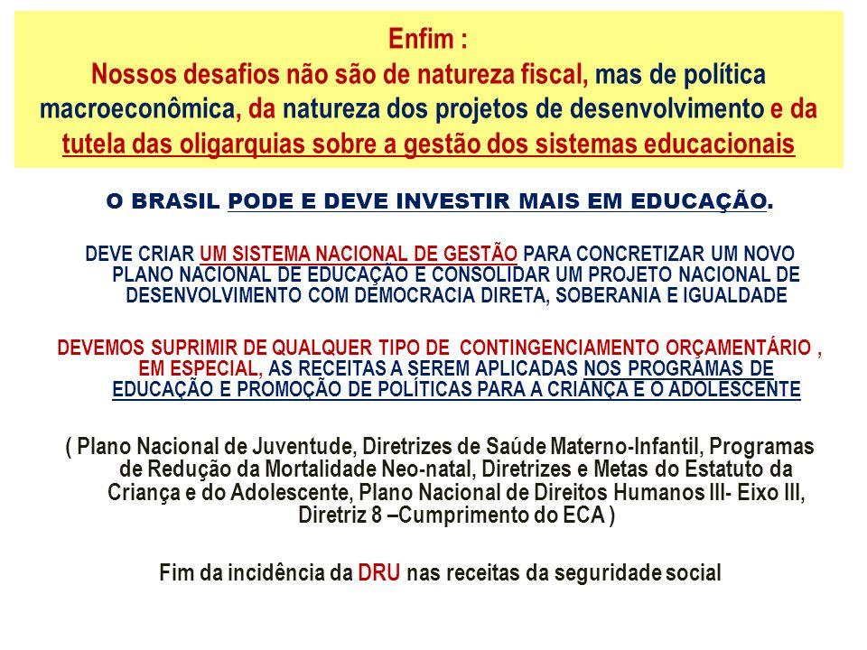 Enfim : Nossos desafios não são de natureza fiscal, mas de política macroeconômica, da natureza dos projetos de desenvolvimento e da tutela das oligar