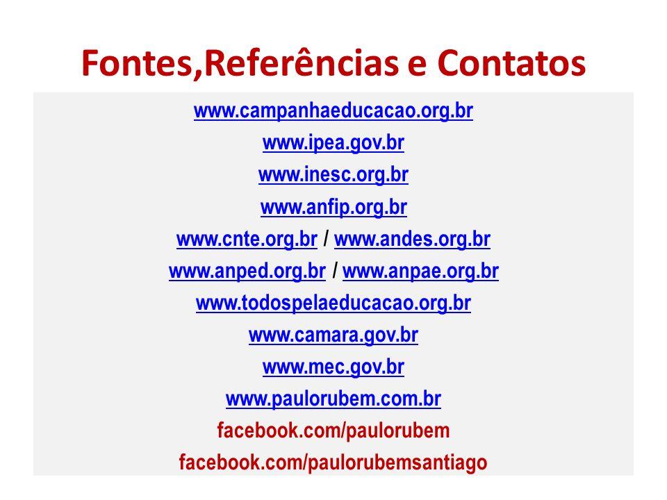 Fontes,Referências e Contatos www.campanhaeducacao.org.br www.ipea.gov.br www.inesc.org.br www.anfip.org.br www.cnte.org.brwww.cnte.org.br / www.andes
