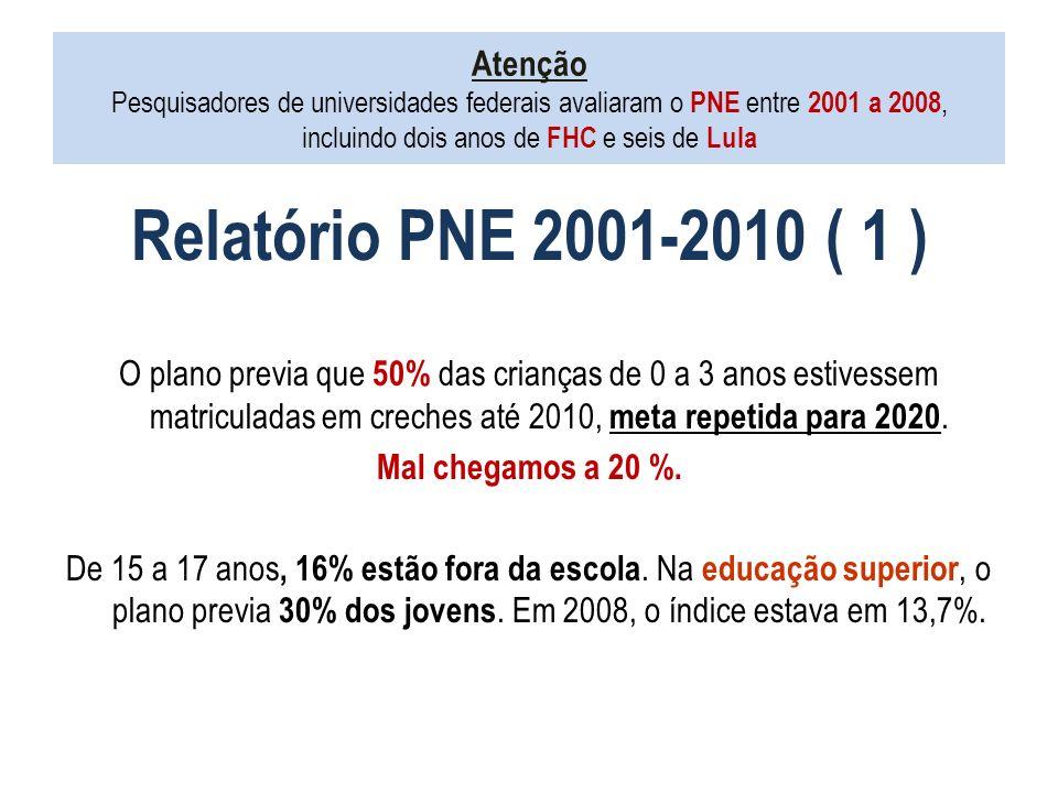 Atenção Pesquisadores de universidades federais avaliaram o PNE entre 2001 a 2008, incluindo dois anos de FHC e seis de Lula Relatório PNE 2001-2010 (