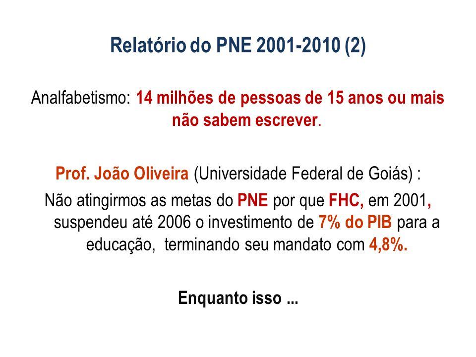 Relatório do PNE 2001-2010 (2) Analfabetismo: 14 milhões de pessoas de 15 anos ou mais não sabem escrever. Prof. João Oliveira (Universidade Federal d