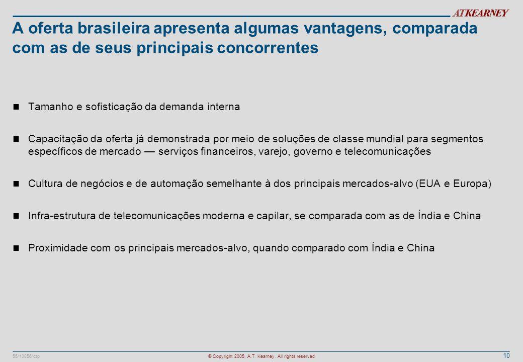10 55/10056/dtp© Copyright 2005, A.T. Kearney. All rights reserved A oferta brasileira apresenta algumas vantagens, comparada com as de seus principai