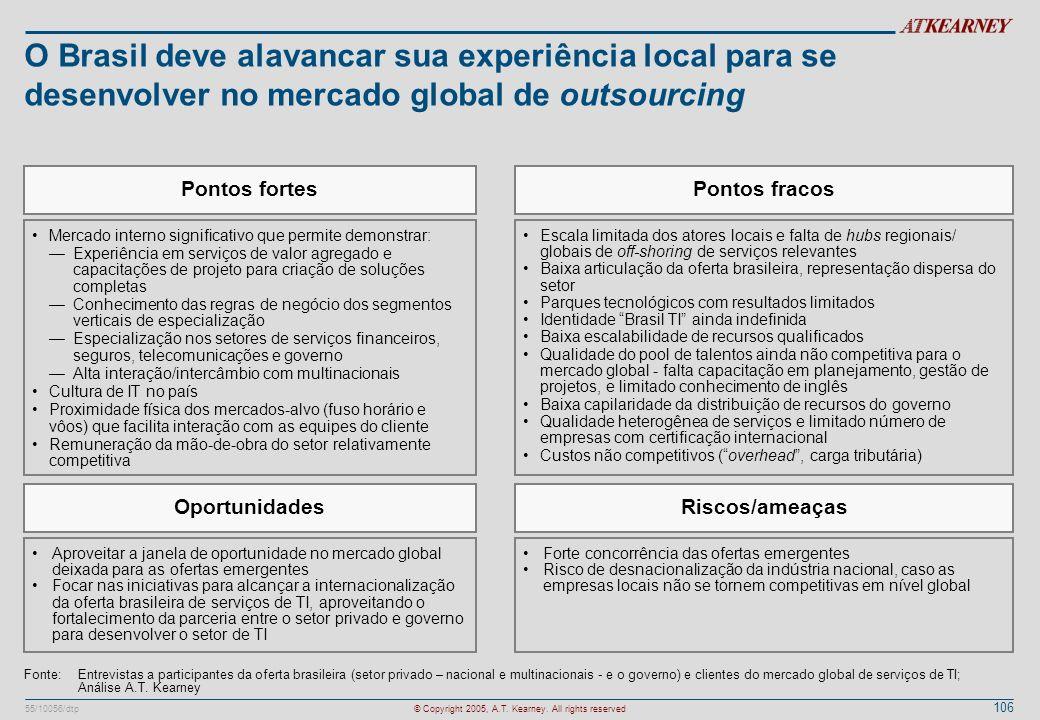 106 55/10056/dtp© Copyright 2005, A.T. Kearney. All rights reserved O Brasil deve alavancar sua experiência local para se desenvolver no mercado globa