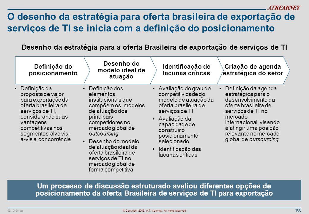 108 55/10056/dtp© Copyright 2005, A.T. Kearney. All rights reserved O desenho da estratégia para oferta brasileira de exportação de serviços de TI se