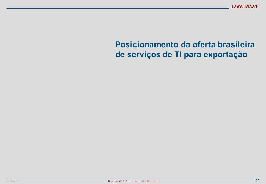 109 55/10056/dtp© Copyright 2005, A.T. Kearney. All rights reserved Posicionamento da oferta brasileira de serviços de TI para exportação