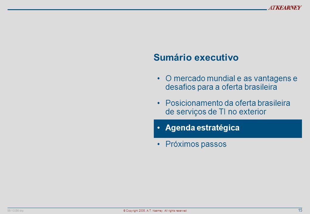 15 55/10056/dtp© Copyright 2005, A.T. Kearney. All rights reserved Sumário executivo O mercado mundial e as vantagens e desafios para a oferta brasile