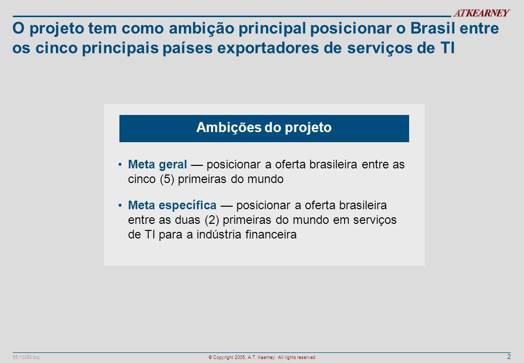 2 55/10056/dtp© Copyright 2005, A.T. Kearney. All rights reserved O projeto tem como ambição principal posicionar o Brasil entre os cinco principais p