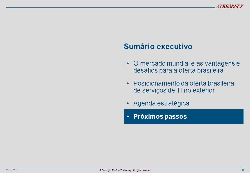 20 55/10056/dtp© Copyright 2005, A.T. Kearney. All rights reserved Sumário executivo O mercado mundial e as vantagens e desafios para a oferta brasile