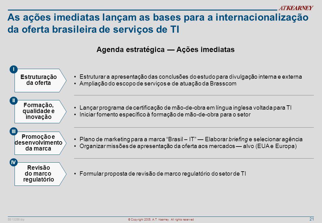 21 55/10056/dtp© Copyright 2005, A.T. Kearney. All rights reserved As ações imediatas lançam as bases para a internacionalização da oferta brasileira
