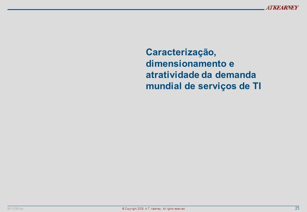 25 55/10056/dtp© Copyright 2005, A.T. Kearney. All rights reserved Caracterização, dimensionamento e atratividade da demanda mundial de serviços de TI