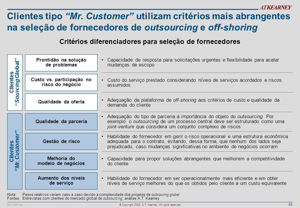 46 55/10056/dtp© Copyright 2005, A.T. Kearney. All rights reserved Clientes tipo Mr. Customer utilizam critérios mais abrangentes na seleção de fornec