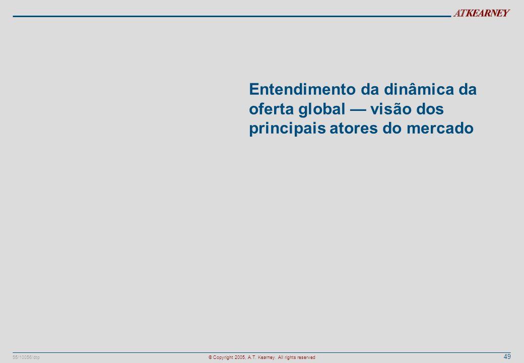 49 55/10056/dtp© Copyright 2005, A.T. Kearney. All rights reserved Entendimento da dinâmica da oferta global visão dos principais atores do mercado